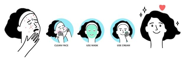 Cura del viso. problemi della pelle, acne e infiammazione. banner di vettore di infografica pulizia