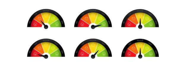 Faccia soddisfazione emoticon felicità sorriso scala di feedback