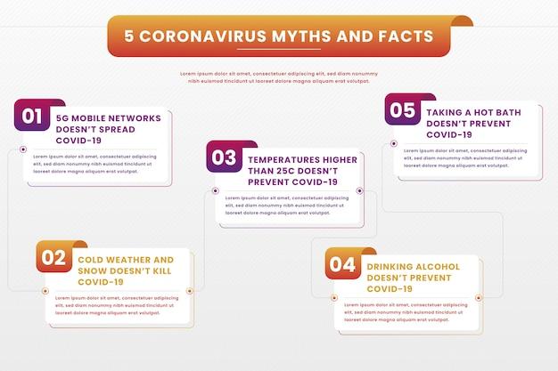 Fatti e miti sull'infografica di coronavirus Vettore Premium