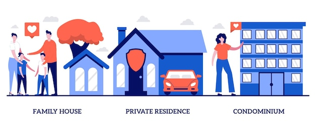 Casa familiare, residenza privata, concetto di condominio con persone minuscole. insieme dell'illustrazione di vettore del mercato immobiliare. mutuo ipotecario, acconto, proprietà terriera, casa unifamiliare, metafora del cortile.