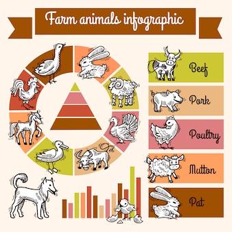 Set infografica fattoria