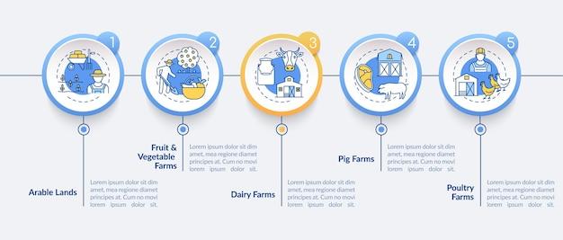 Modello di infografica di tipi di produzione agricola