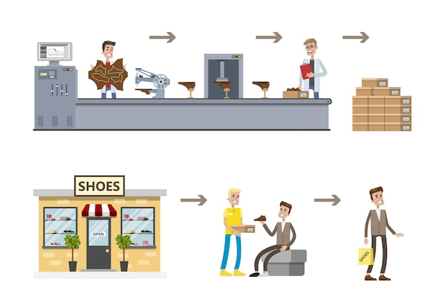 Fabbrica di calzature di moda con trasportatore e operai. linea di macchine automatizzate per la produzione di stivali. uomo felice bying scarpe nel negozio. illustrazione piana di vettore isolato