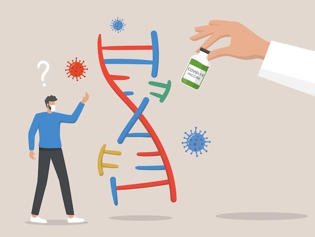 La paura che un vaccino possa in qualche modo cambiare il tuo dna
