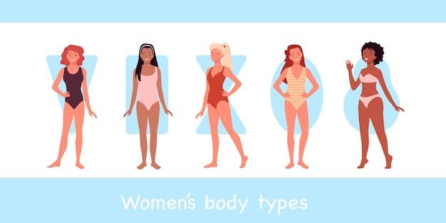 Modello femminile tipo di corpo infografica illustrazione vettoriale cartoon giovane donna felice