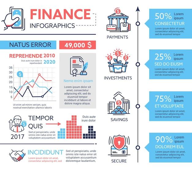 Finanza: poster informativo, layout del modello di copertina dell'opuscolo con icone, altri elementi infografici e testo di riempimento