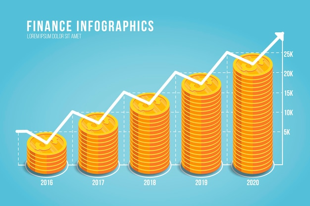 Modello di infografica di finanza