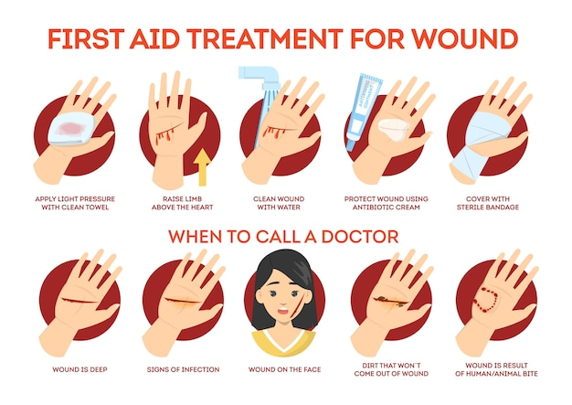 Trattamento di primo soccorso per ferite sulla pelle. situazione di emergenza