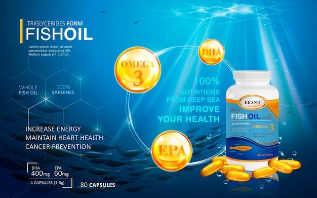 Modello di annunci di olio di pesce