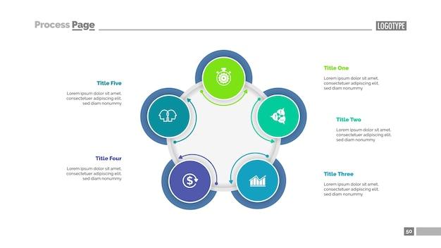 Modello di presentazione di cinque cerchi piano
