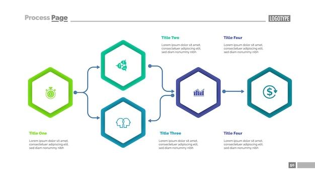 Modello di diapositiva del diagramma di flusso di cinque elementi