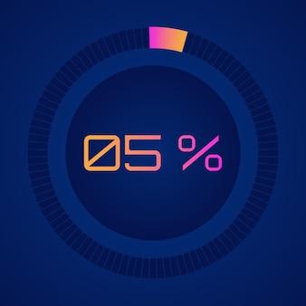 Cinque per cento digitale conto alla rovescia bordo cerchio con diagramma a torta percentuale cerchio