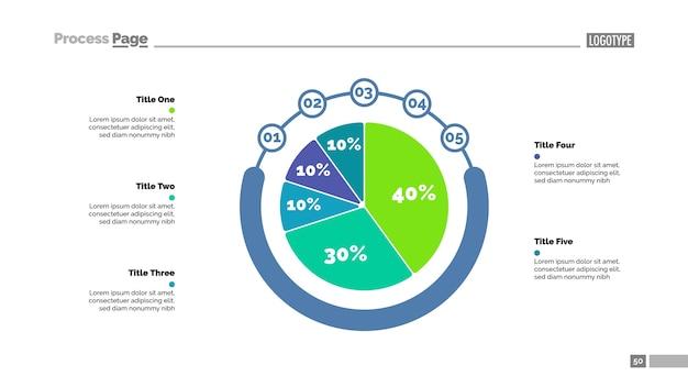 Modello di diapositiva a torta a cinque settori