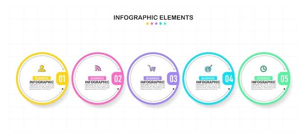 Modello di infografica circolare a cinque passaggi.