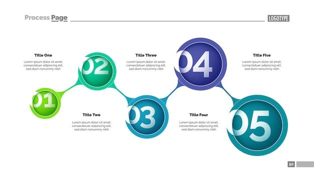 Modello di presentazione della strategia di cinque passi