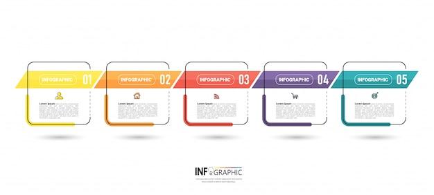 Cronologia di cinque passaggi progettazione infografica