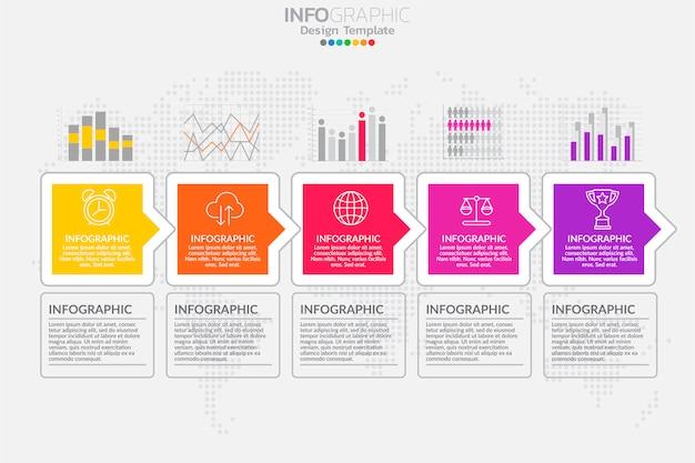 Vettore infographic di progettazione del modello di cronologia di cinque punti