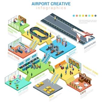 Piatto 3d isometrico aeroporto dipartimenti concetto web infografica illustrazione