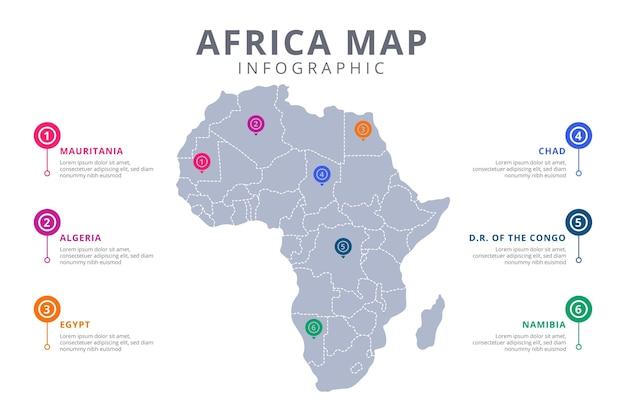 Piatto africa mappa infografica