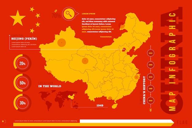 Piatto cina mappa infografica Vettore Premium
