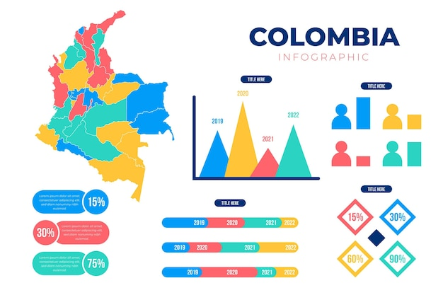 Piatto mappa della colombia infografica