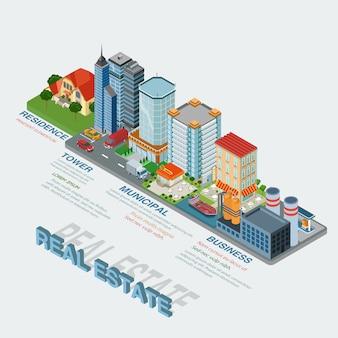 Piatto d stile isometrico immobiliare tipi concetto infografica tematica