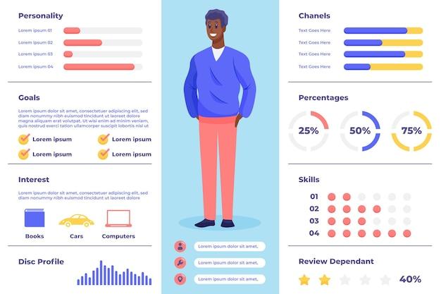 Infographics di persona acquirente design piatto con l'uomo
