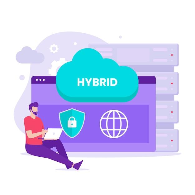 Concetto di design piatto di cloud ibrido. illustrazione per siti web, landing page, applicazioni mobili, poster e banner