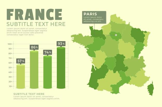 Design piatto francia mappa infografica