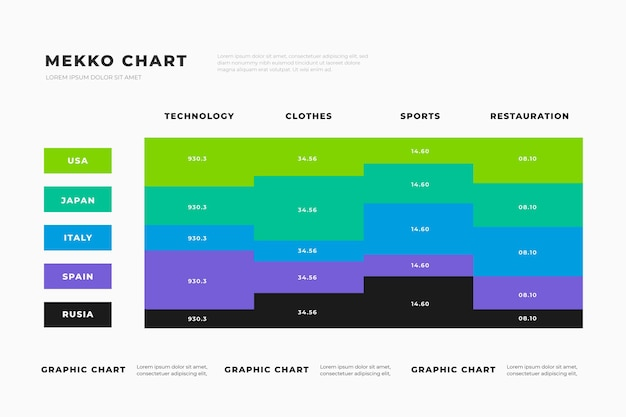 Grafico mekko design piatto