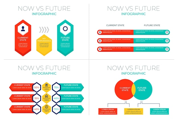 Design piatto ora vs infografiche future