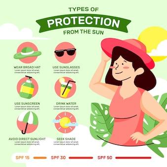 Infografica sulla protezione solare estiva dal design piatto