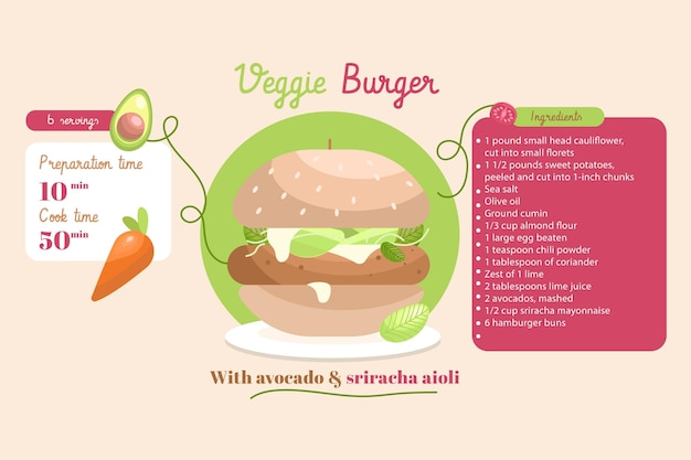Ricetta di cibo vegetariano dal design piatto