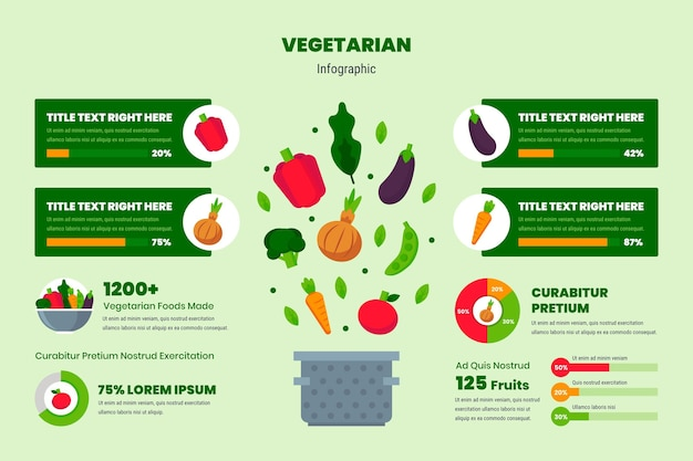 Infografica vegetariana design piatto