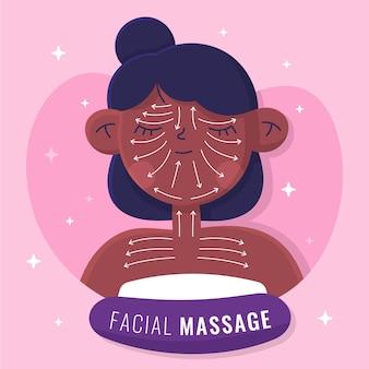 Tecnica di massaggio facciale disegnata a mano piatta