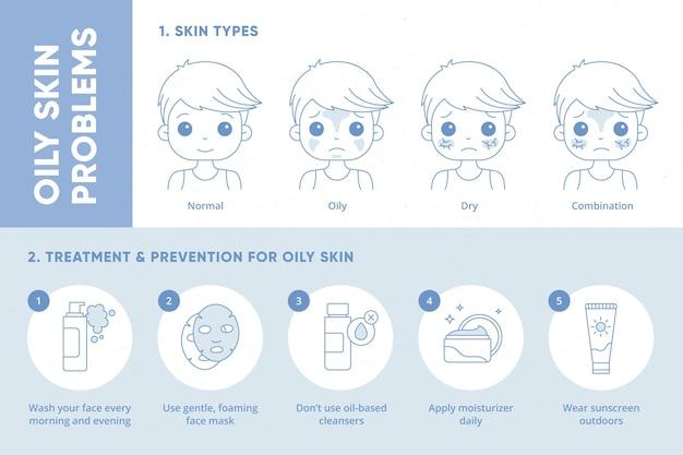 Infografica di problemi di pelle grassa disegnata a mano piatta