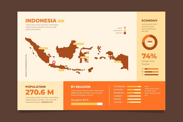 Infografica mappa piatto indonesia