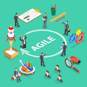 Concetto isometrico piatto di metodologia agile, sviluppo di prodotti software.