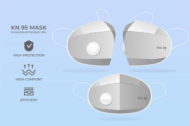 Maschera facciale piatta kn95 in diverse prospettive