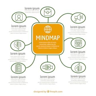 Mappa mentale piatta con icone originali