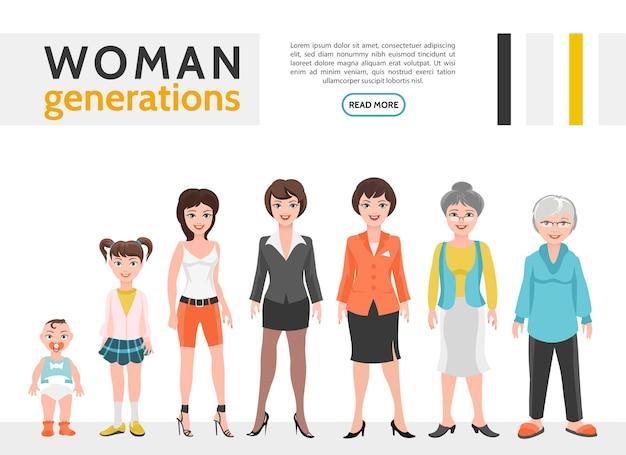 Insieme di generazione di persone piatte