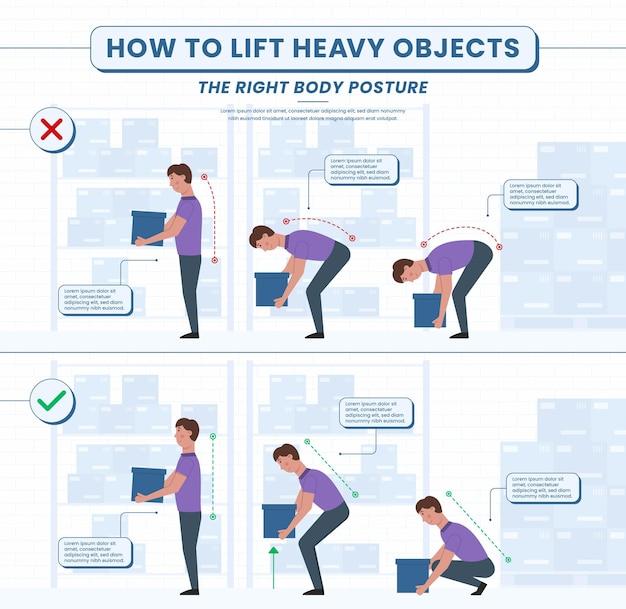 Modello di infografica correzione postura piatta