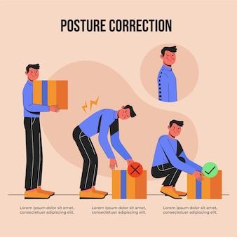 Infografica correzione postura piatta