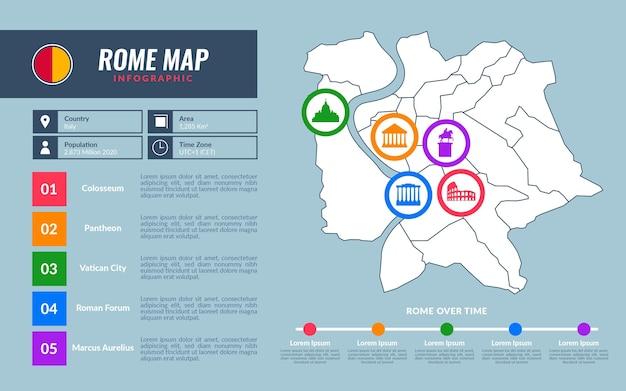 Mappa di roma piatta con punti di riferimento