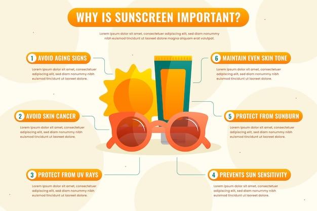 Infografica di protezione solare piatta