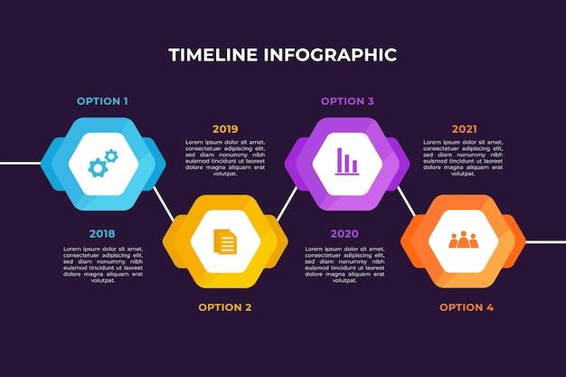 Modello di infografica timeline piatta
