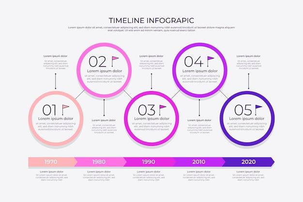 Modello di infografica timeline piatta Vettore Premium