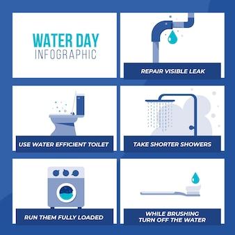 Modello di infografica giornata mondiale dell'acqua piatta