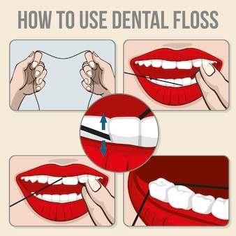 Infographics di vettore dei denti del filo interdentale