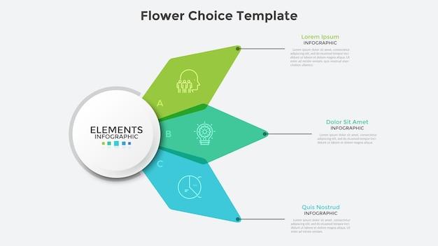 Diagramma floreale con tre petali traslucidi colorati. modello di progettazione infografica pulito. concetto di 3 opzioni di business tra cui scegliere. illustrazione vettoriale moderna per presentazione, banner, brochure.
